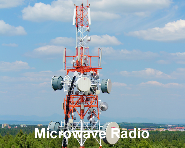 Microwave radios for both PTP ( Point To Point ) and PTMP ( Point To Multi-Point ) applications